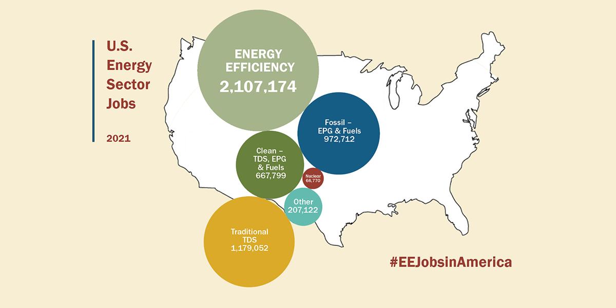 Energy Efficiency Jobs in America.