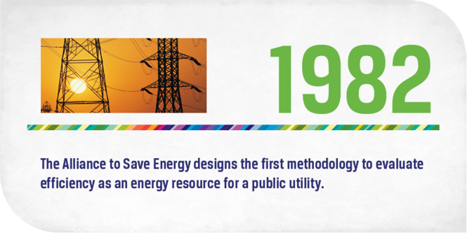 History & Mission | Alliance to Save Energy